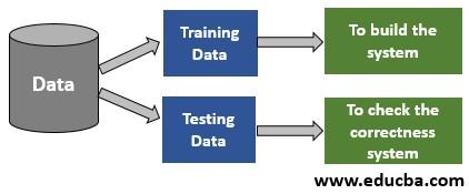 PR working methodology
