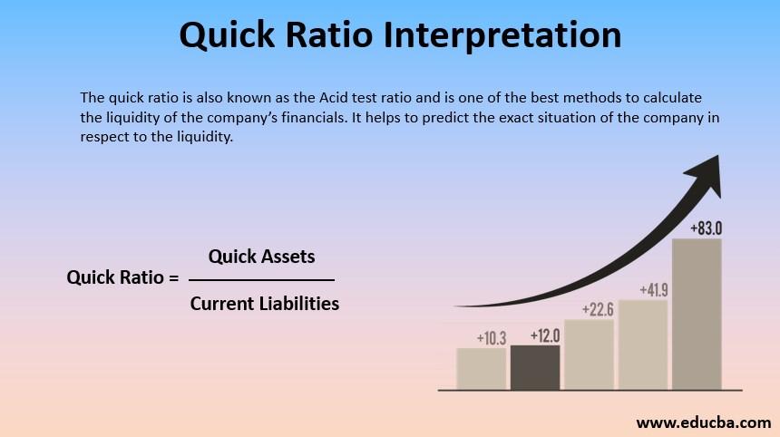 quick ratio interpretaation