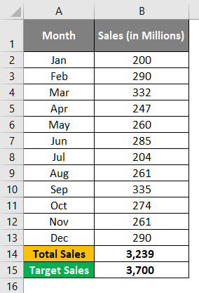 Thermometer Chart in Excel 1-1