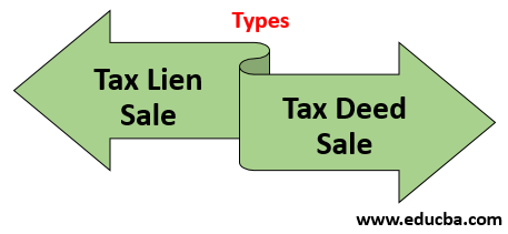 types of tax sale
