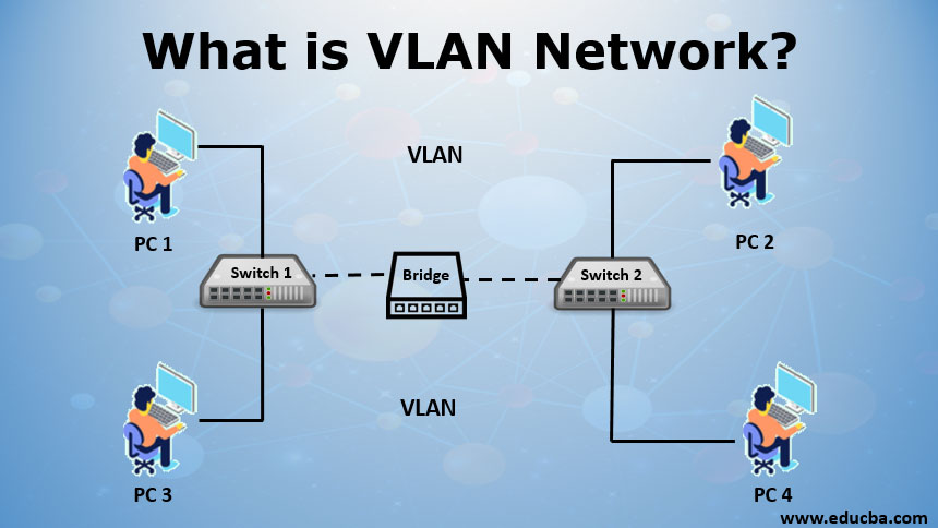 what-is-VLAN-Network