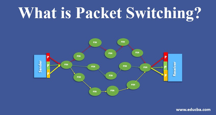 what is packet switching