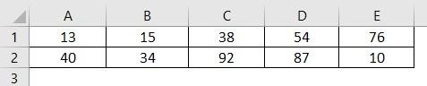 Write Formula in Excel 2-1