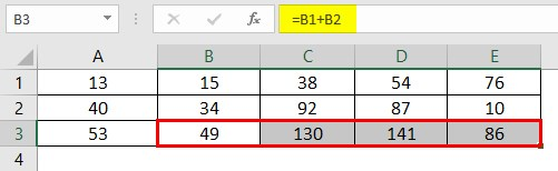 Write Formula in Excel 2-4