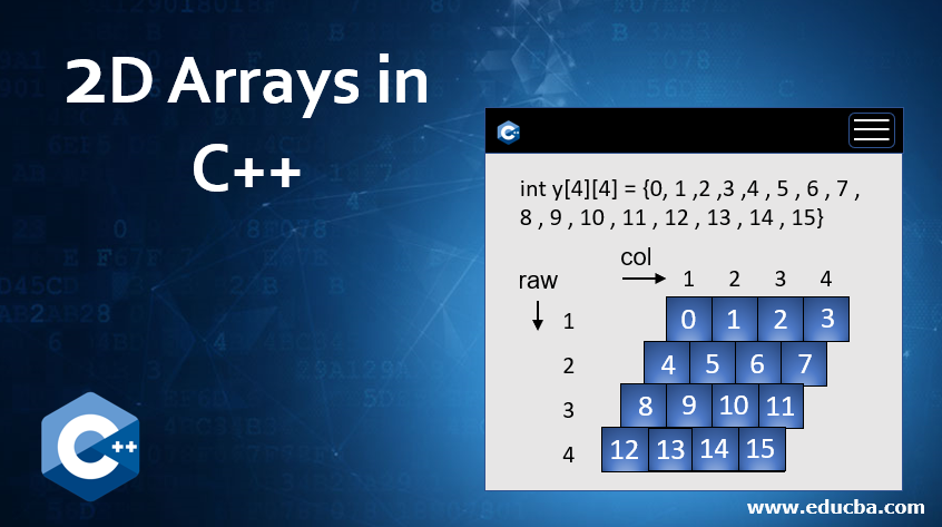2D Arrays in C++
