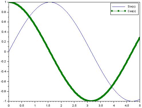 2D Plot in Matlab - 6