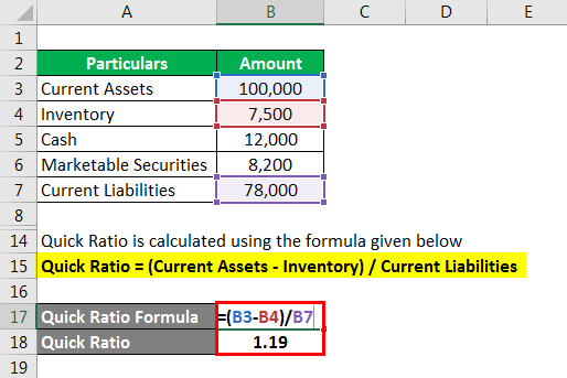 Accounting Ratios - 1.3