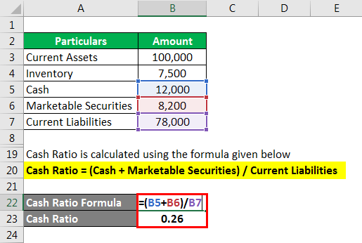 Accounting Ratios - 1.4