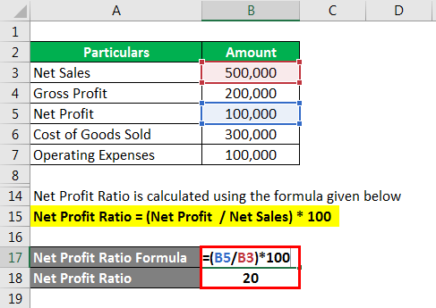 Accounting Ratios - 2.3