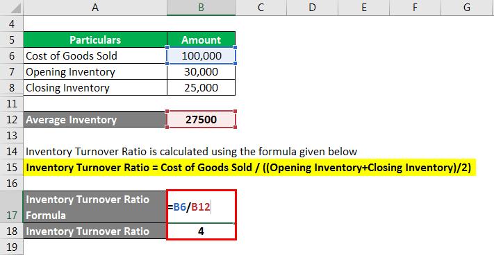 Activity Ratio - 1.3