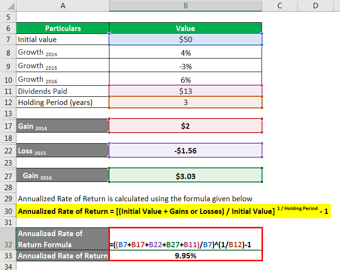 Annualized Rate of Return Formula -5