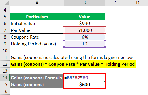 Annualized Rate of Return Formula -6