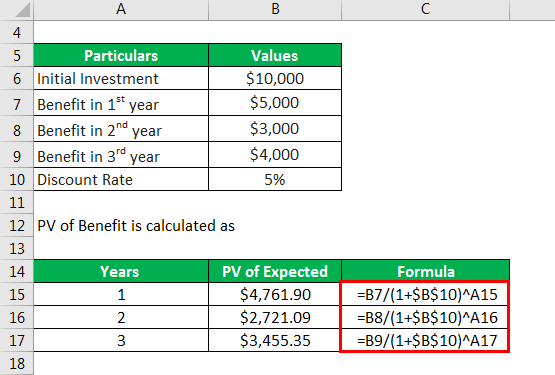 Benefit-Cost Ratio Formula - 1.2
