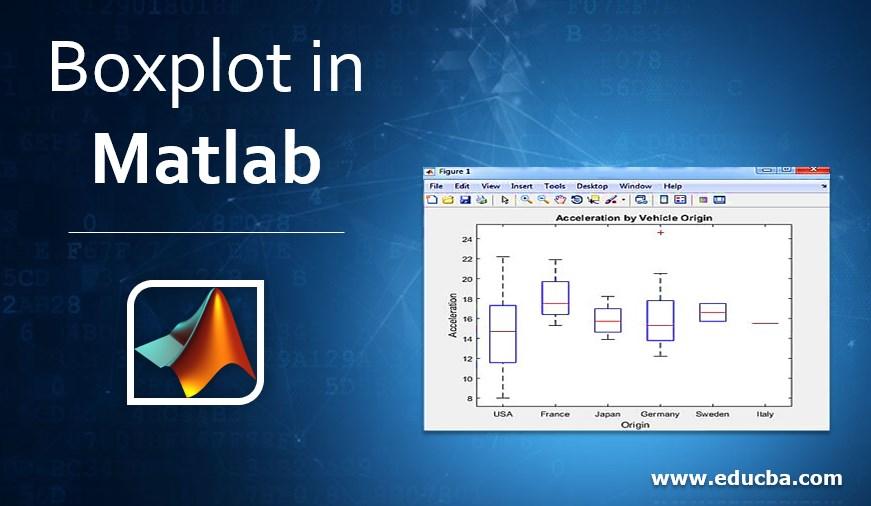 Boxplot in Matlab