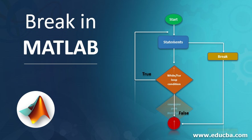 Break in MATLAB