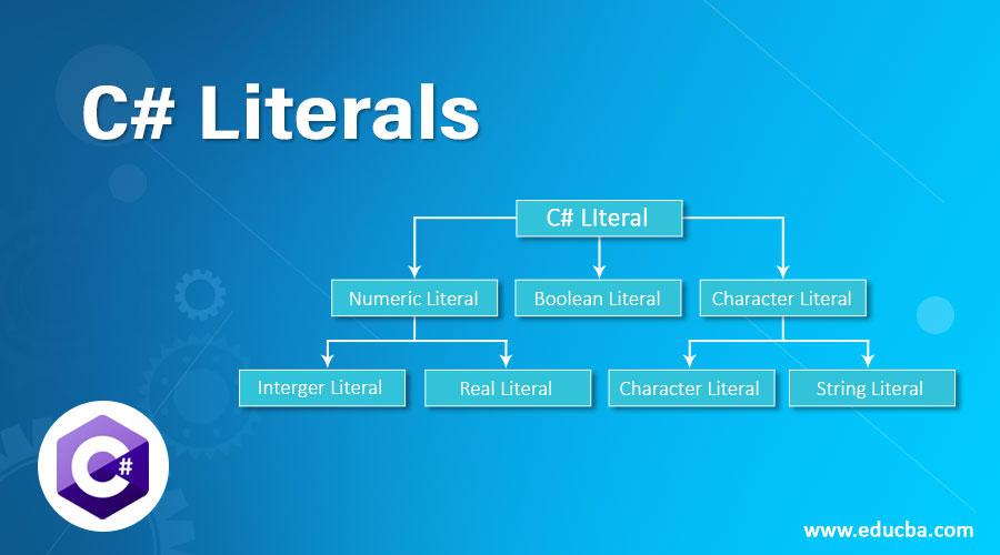 C#-Literals