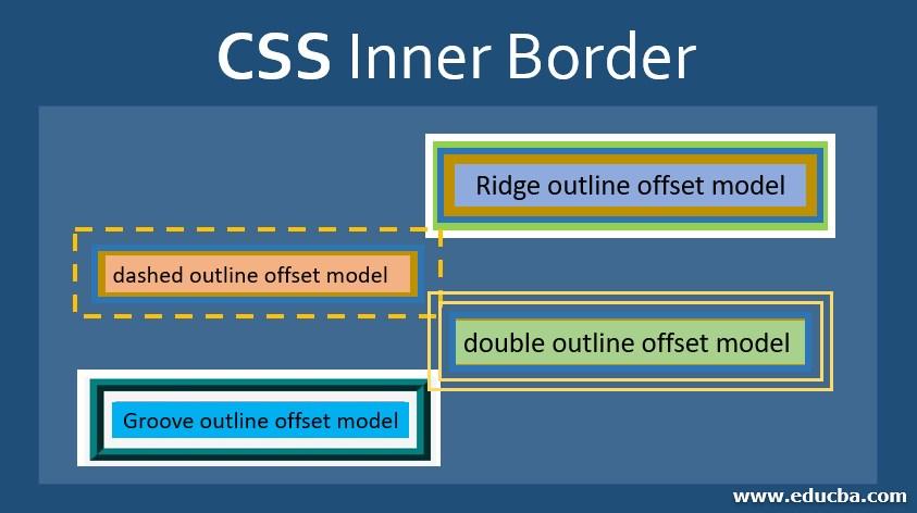 CSS Inner Border