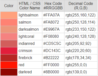 CSS color code - 4