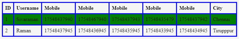 CSS table cell padding - Example3