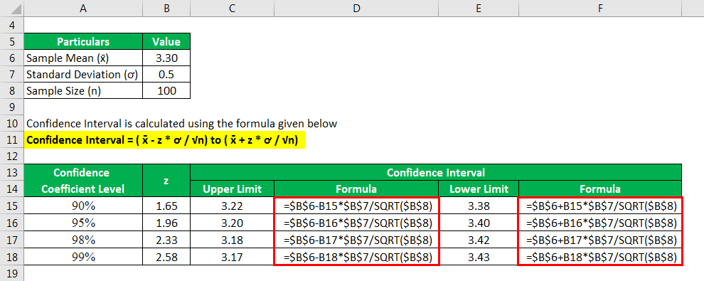 Confidence Interval Formula new