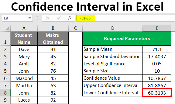Confidence Interval in Excel
