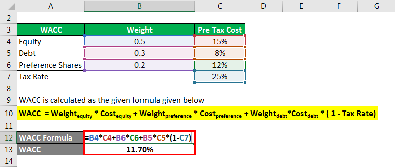 WACC calculated
