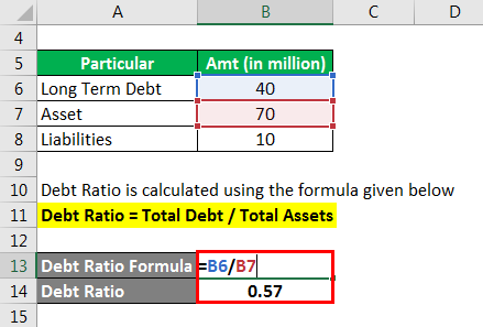 Debt Ratio - 2