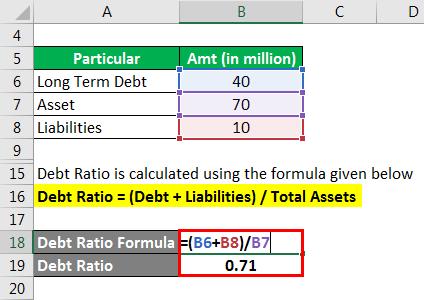 Debt Ratio - 3