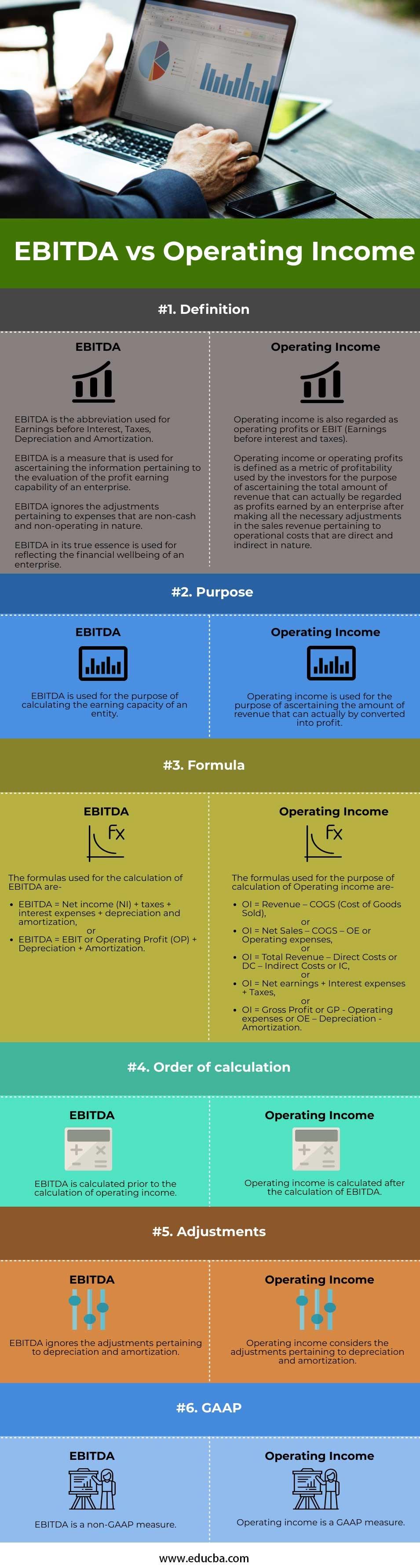 EBITDA-vs-Operating-Income-info