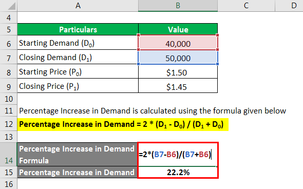 Elastic Demand Formula - 1.2