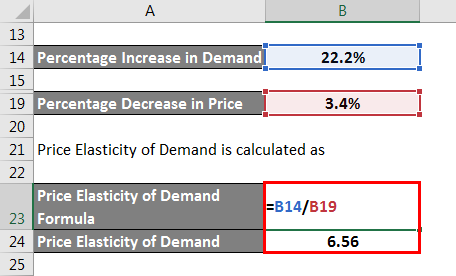 Elastic Demand Formula - 1.4
