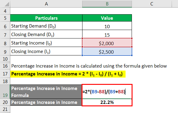 Percentage Increase in Income