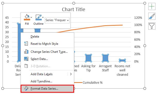 Format Data Series-Pareto