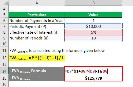 Future Value of an Annuity Formula - 1.2