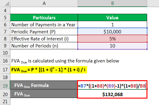 Future Value of an Annuity Formula - 1.3