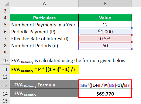 Future Value of an Annuity Formula - 2.2