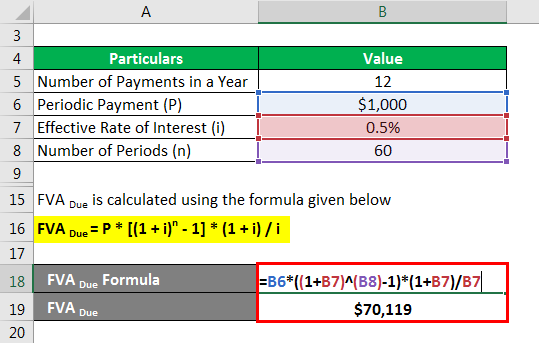Future Value of an Annuity Formula - 2.3