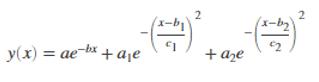 Gaussian Fit Matlab-1.2