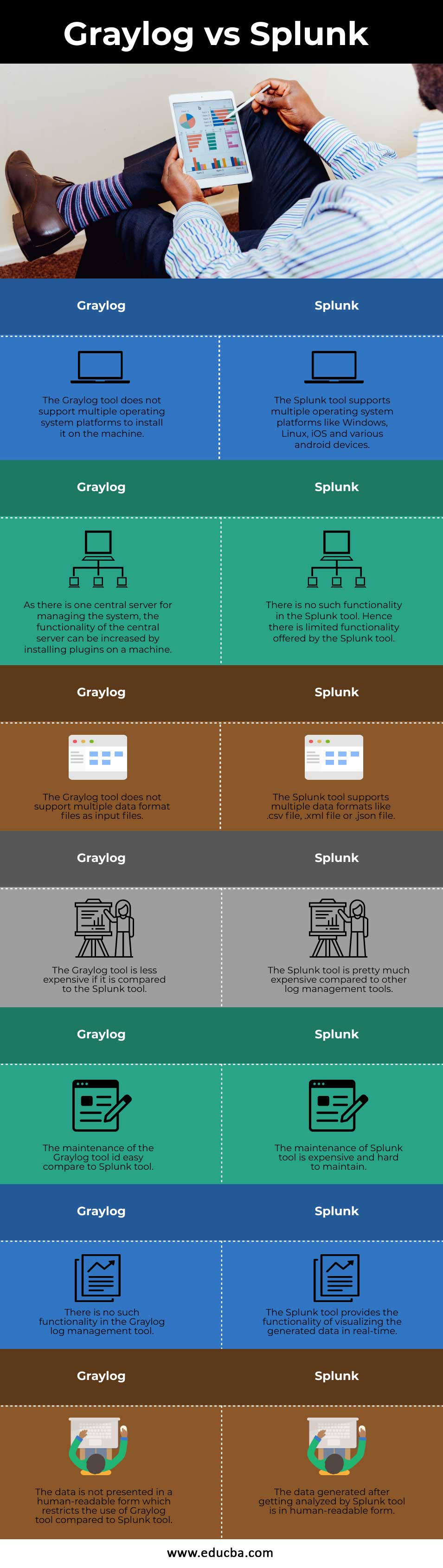 Graylog-vs-Splunk-info