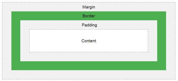 HTML Image Padding 1