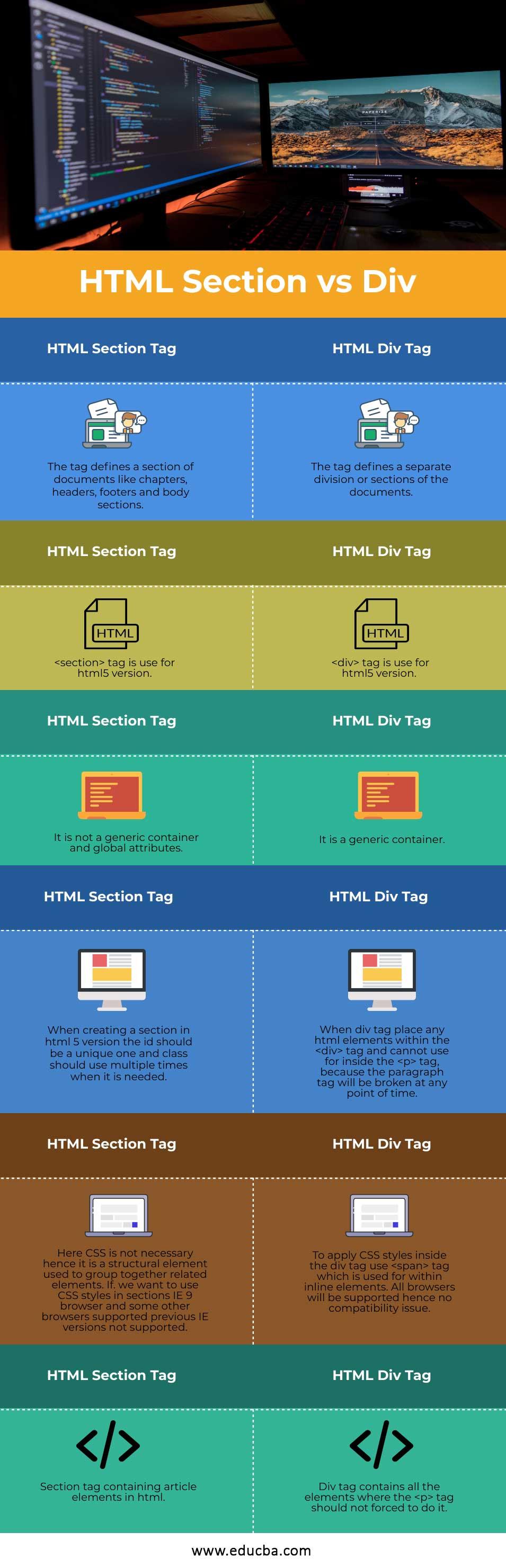 HTML-Section-vs-Div-info