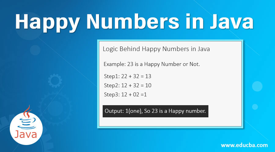 Happy Numbers in Java