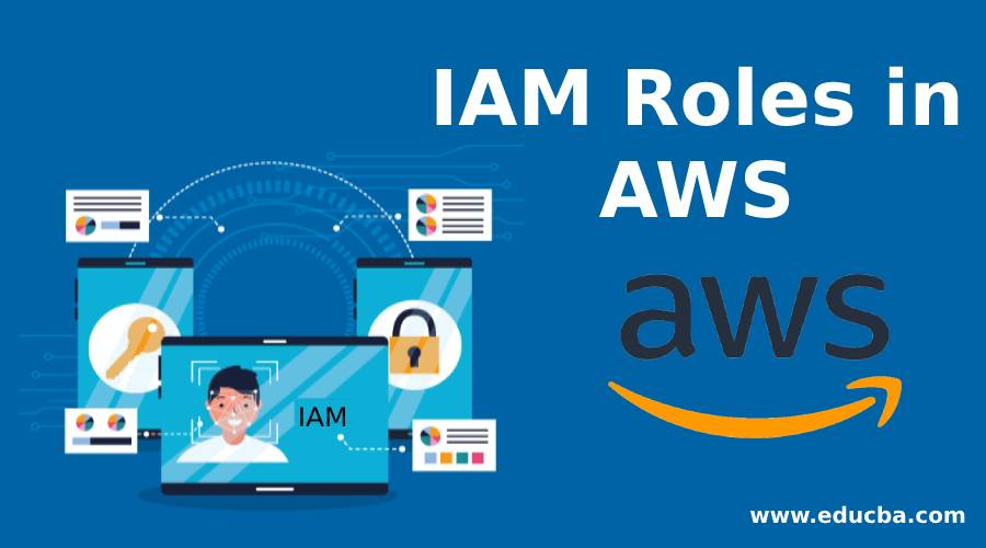 IAM Roles in AWS