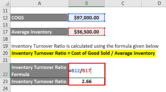 Inventory Turnover Ratio - 5