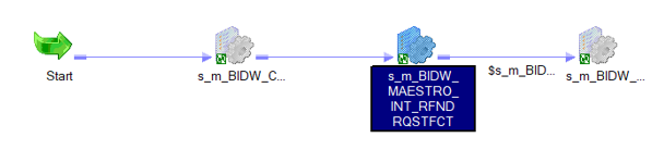 Workflow Step 3