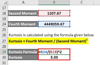 Kurtosis Formula - 1.8