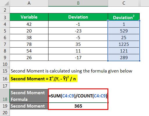 Kurtosis Formula - 2.5