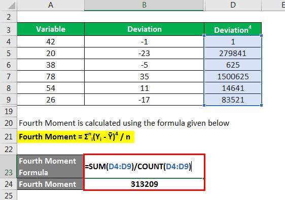 Kurtosis Formula - 2.6