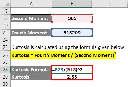 Kurtosis Formula - 2.7