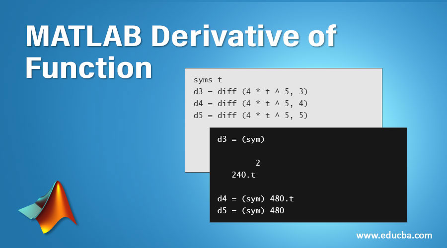 MATLAB Derivative of Function